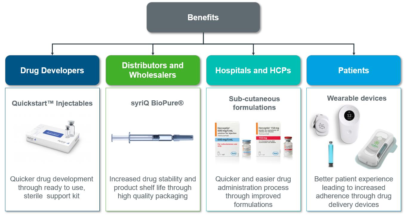 pharma-packaging-industry.png